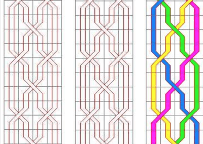 Designing and Charting Your Own Original Cables